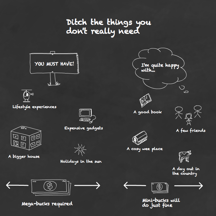Ditch the things you don't really need