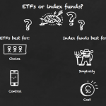 Index funds are simpler than ETFs