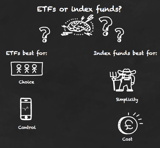 How to choose between ETFs and index funds