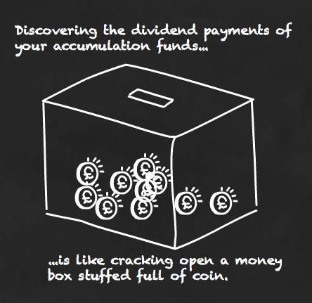 Discover the dividend payments of your accumulation funds