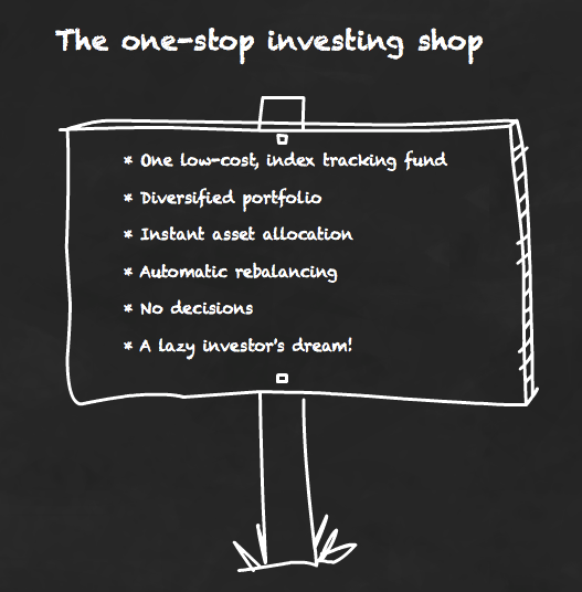 A fund of funds - passive investing style