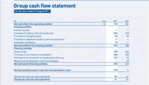 How to research cash flow, balance sheet health, and management focus before buying high-yield shares