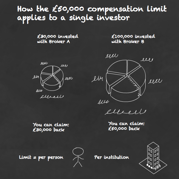 138. Compensation schemes - are you covered