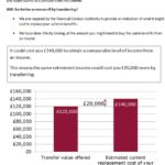 Defined Benefit to Defined Contribution pension transfers